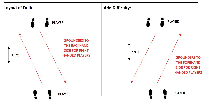 drop-step-groundball-drill.png