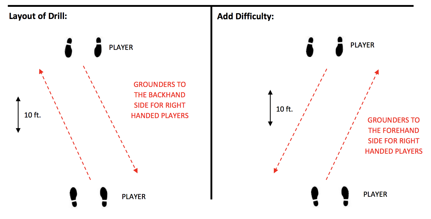drop-step-groundball-drill.png